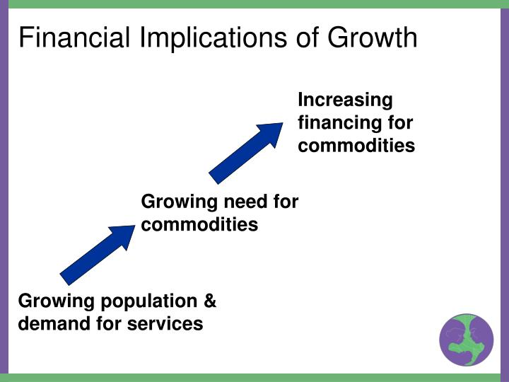 Financial Implications of Growth