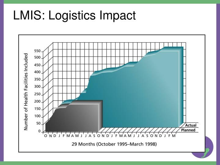 LMIS: Logistics Impact