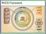 rhcs framework1