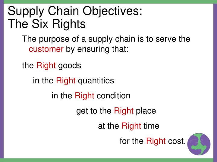 The purpose of a supply chain is to serve the