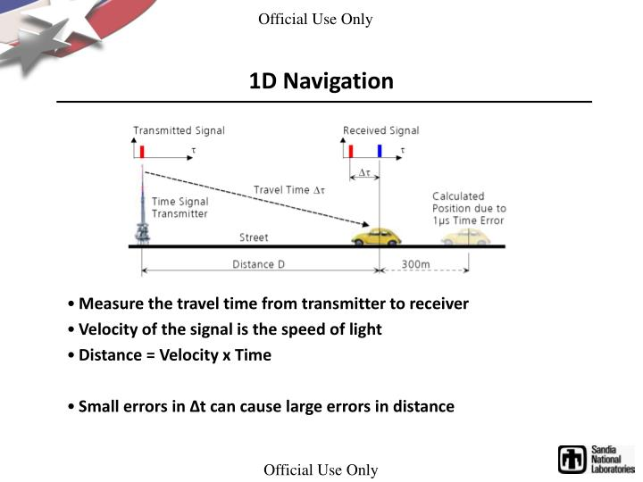 1D Navigation