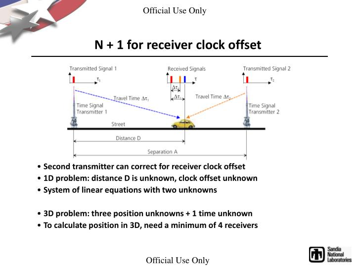 N + 1 for receiver clock offset