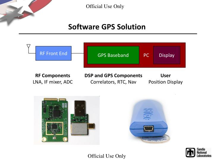 Software GPS Solution