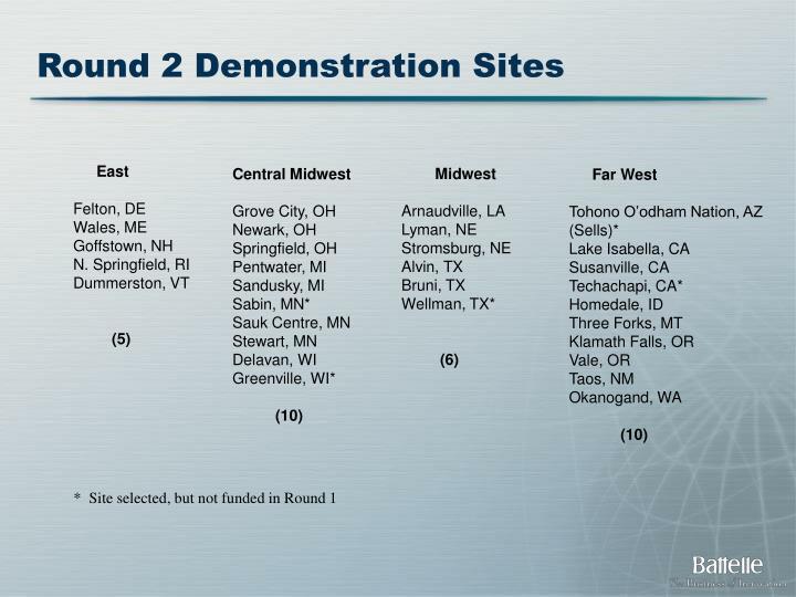 Round 2 Demonstration Sites
