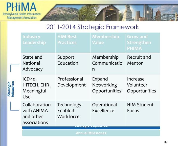 2011-2014 Strategic Framework