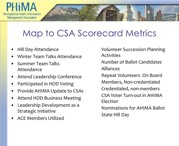Map to CSA Scorecard Metrics