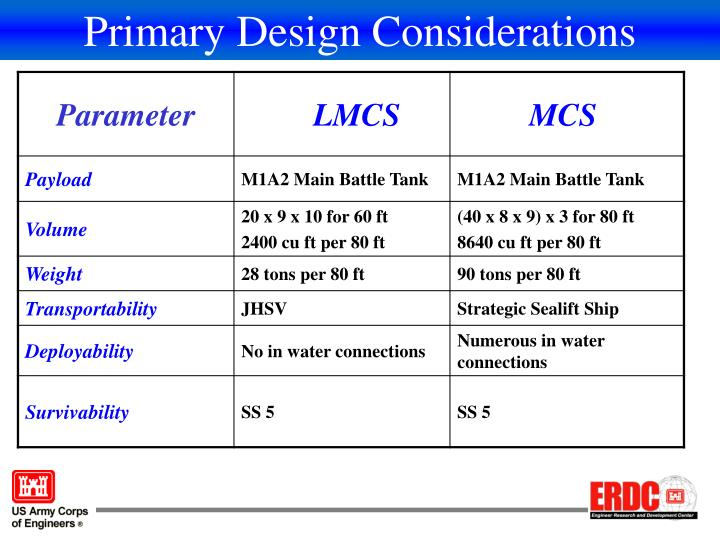 Primary Design Considerations
