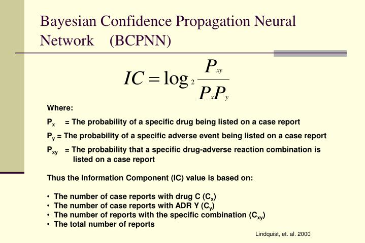Bayesian Confidence Propagation Neural Network(BCPNN)