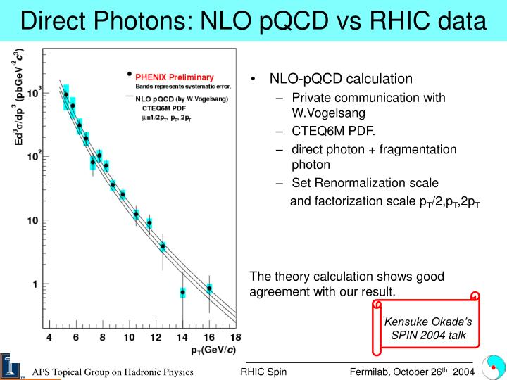 Direct Photons: NLO pQCD vs RHIC data
