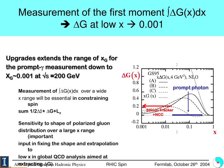 Measurement of the first moment ∫∆G(x)dx