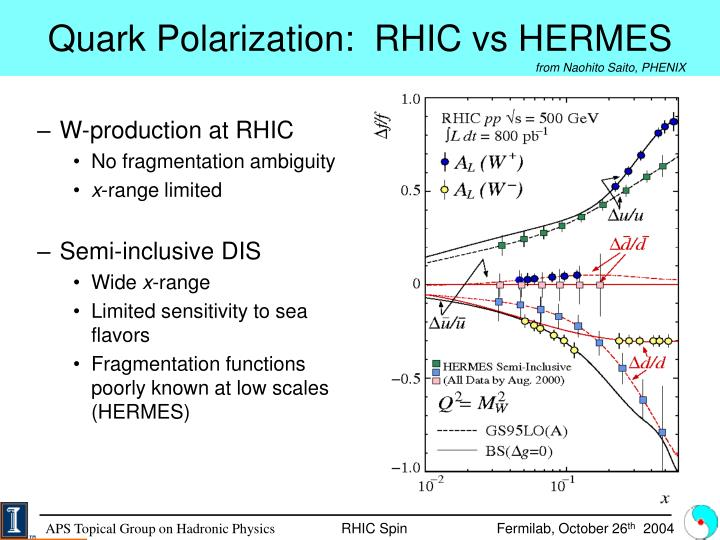 Quark Polarization:  RHIC vs HERMES