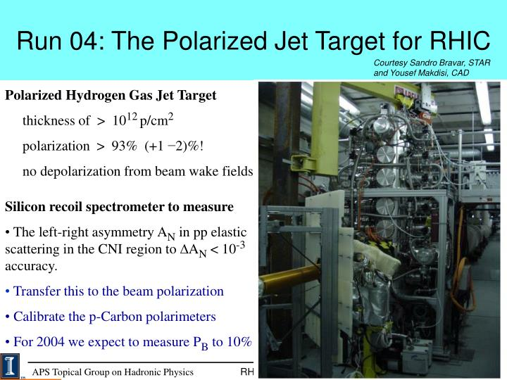 Run 04: The Polarized Jet Target for RHIC