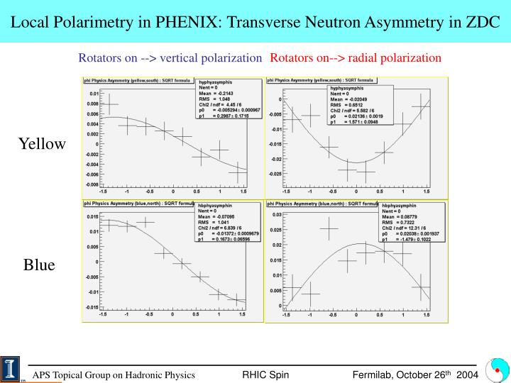 Local Polarimetry in PHENIX: Transverse Neutron Asymmetry in ZDC