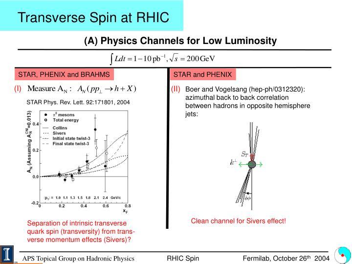 Transverse Spin at RHIC