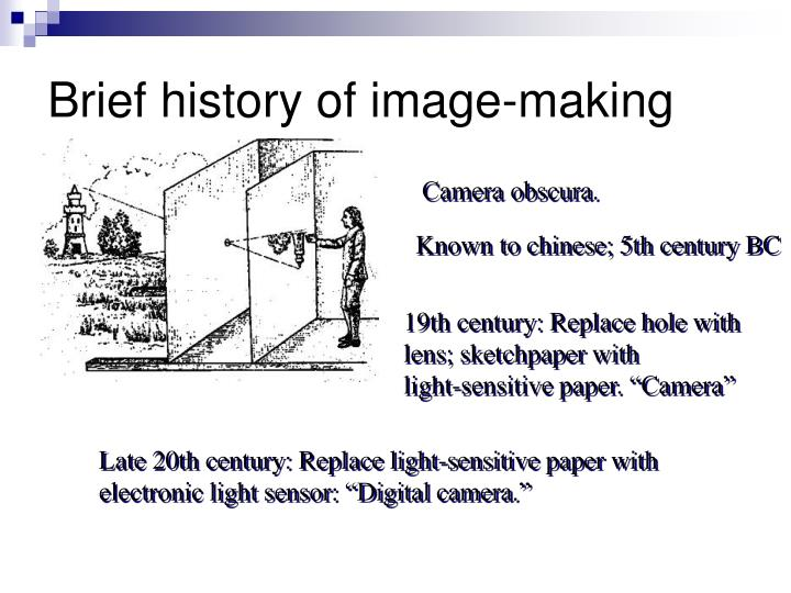 Brief history of image making