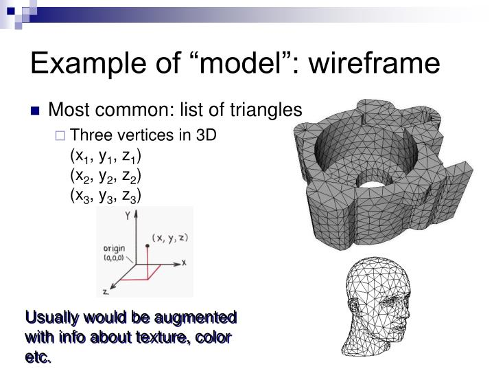 "Example of ""model"": wireframe"