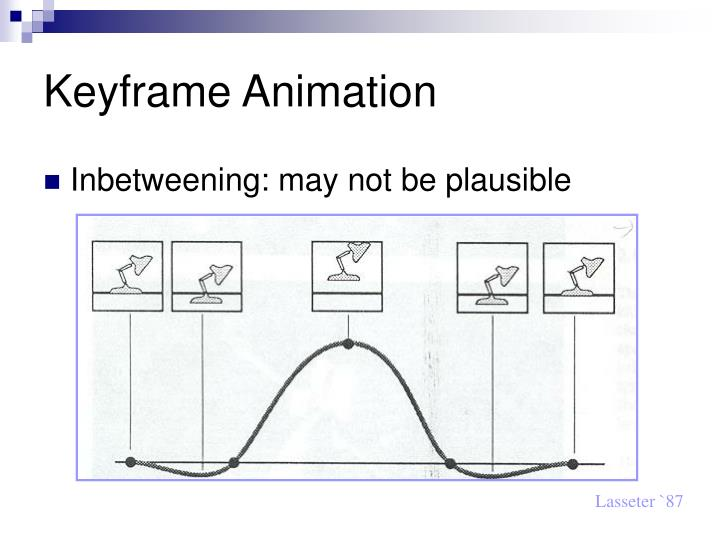 Keyframe Animation