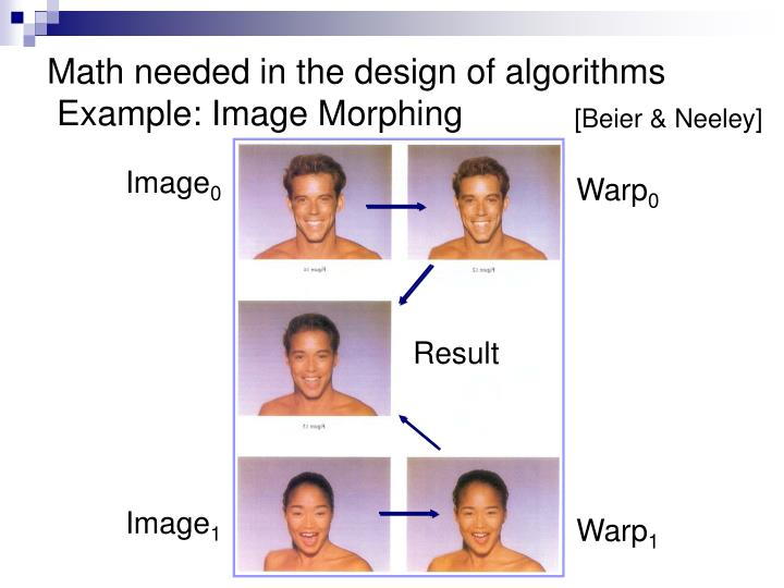 Math needed in the design of algorithms
