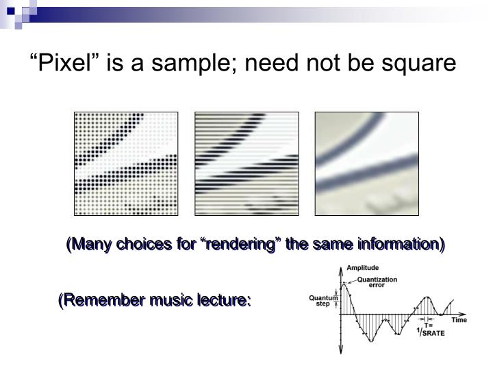 """Pixel"" is a sample; need not be square"