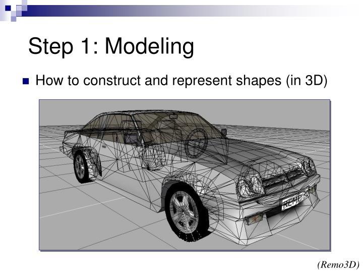 Step 1: Modeling