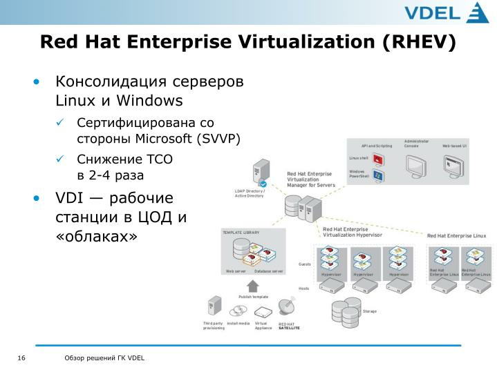Red Hat Enterprise Virtualization (RHEV)