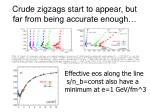 crude zigzags start to appear but far from being accurate enough