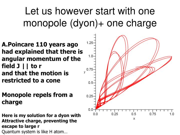 Let us however start with one monopole (dyon)+ one charge