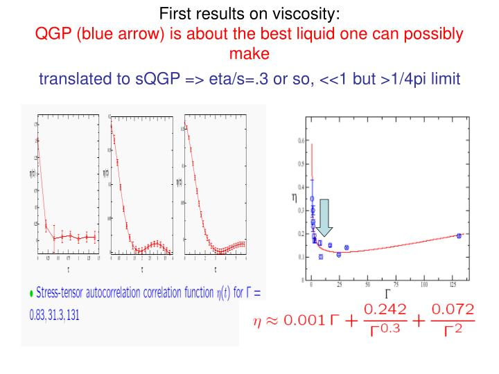 First results on viscosity: