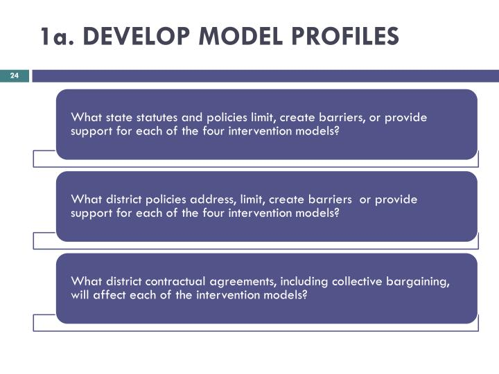 1a. DEVELOP MODEL PROFILES