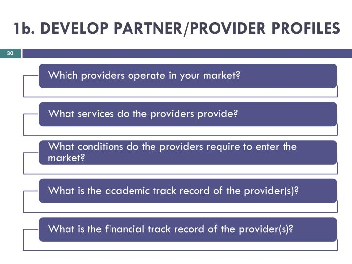 1b. DEVELOP PARTNER/PROVIDER PROFILES