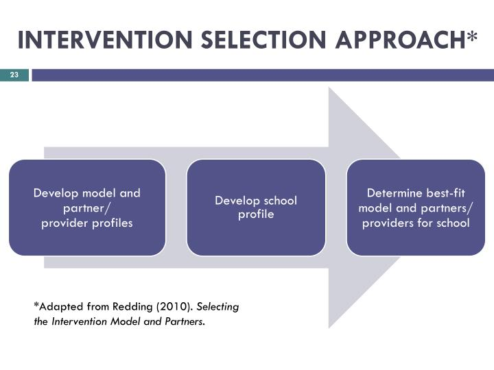 INTERVENTION SELECTION APPROACH*
