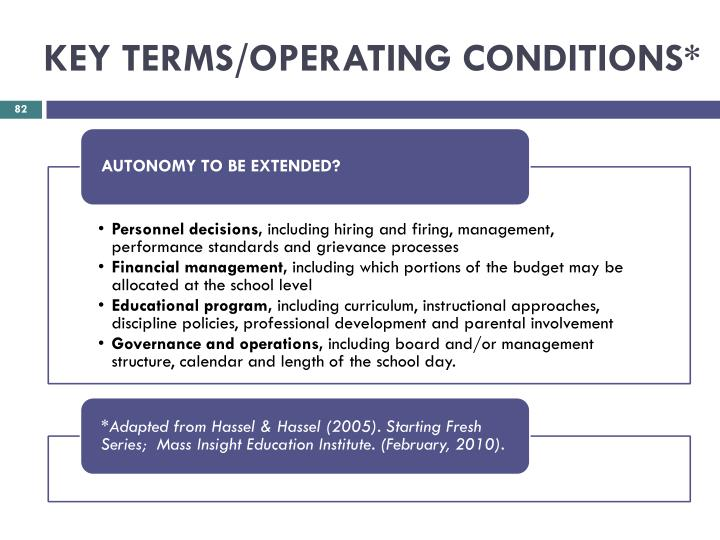 KEY TERMS/OPERATING CONDITIONS*