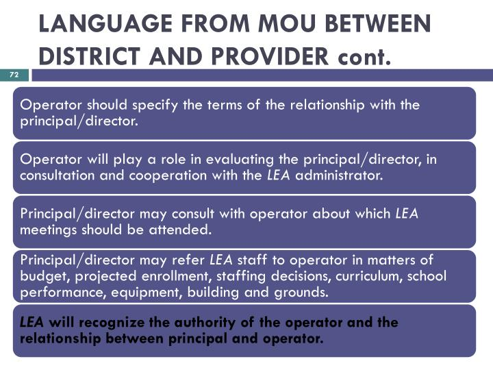 LANGUAGE FROM MOU BETWEEN DISTRICT AND PROVIDER cont.