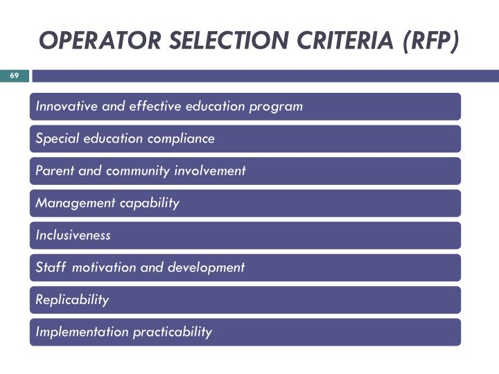 OPERATOR SELECTION CRITERIA (RFP)