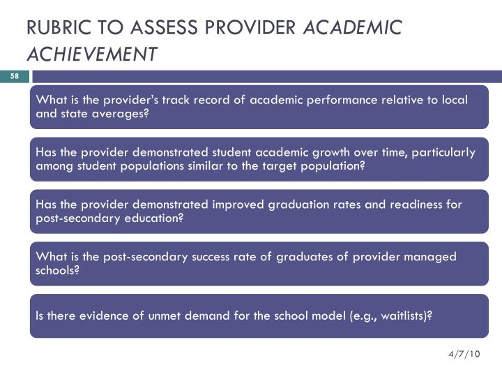 RUBRIC TO ASSESS PROVIDER