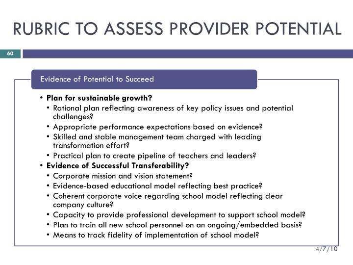 RUBRIC TO ASSESS PROVIDER POTENTIAL