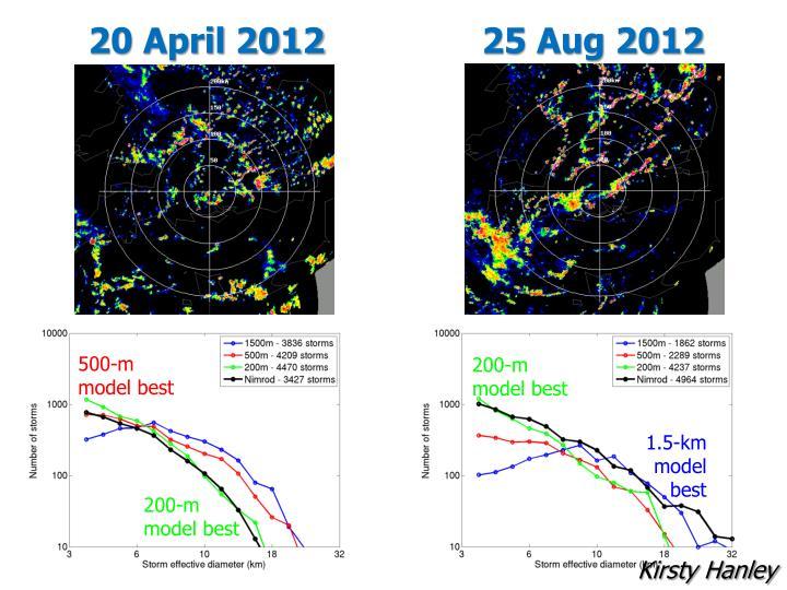 20 April 201225 Aug 2012