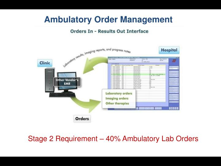 Ambulatory Order Management