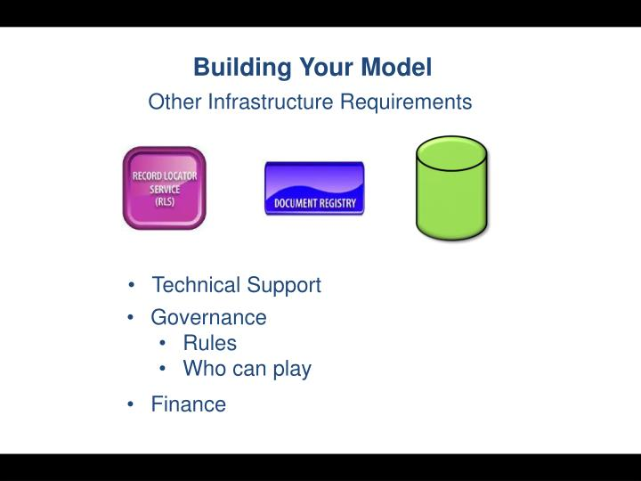 Building Your Model