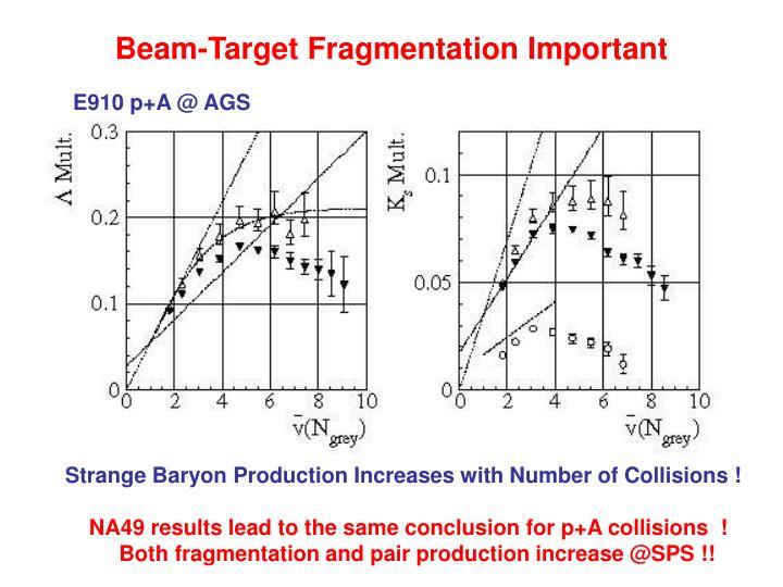 Beam-Target Fragmentation Important