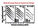 multi strange baryon spectrum shape