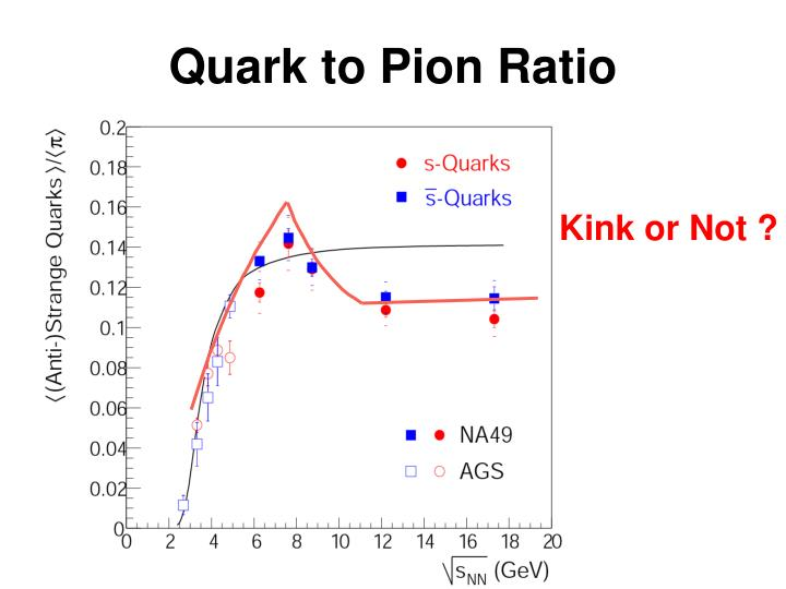 Quark to Pion Ratio