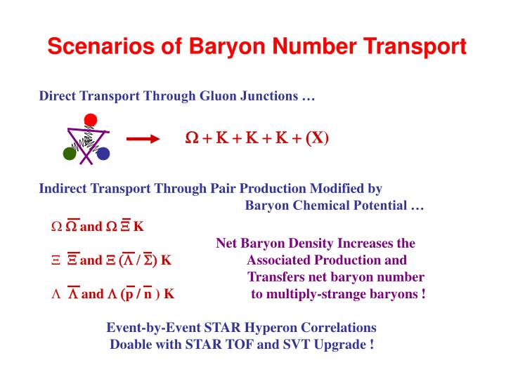 Scenarios of Baryon Number Transport