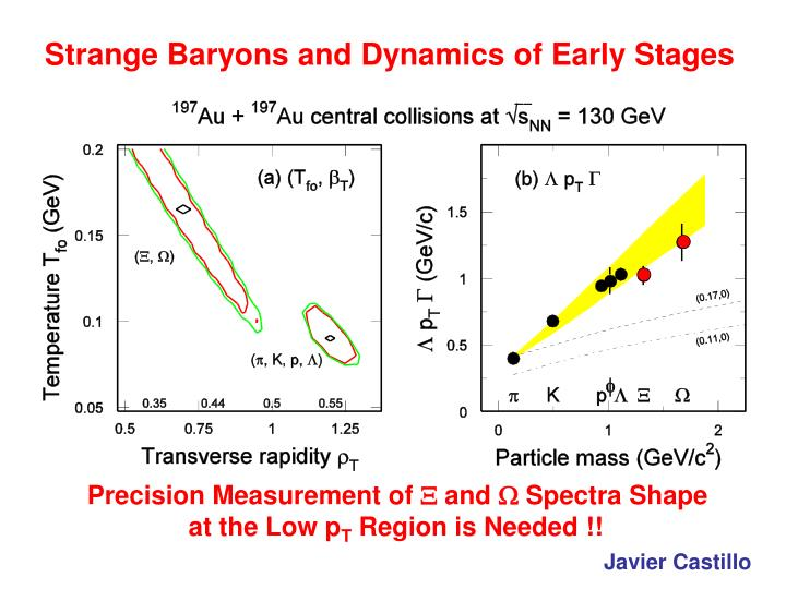 Strange Baryons and Dynamics of Early Stages