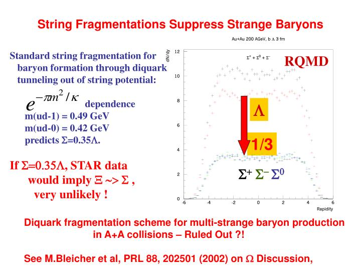 String Fragmentations Suppress Strange Baryons