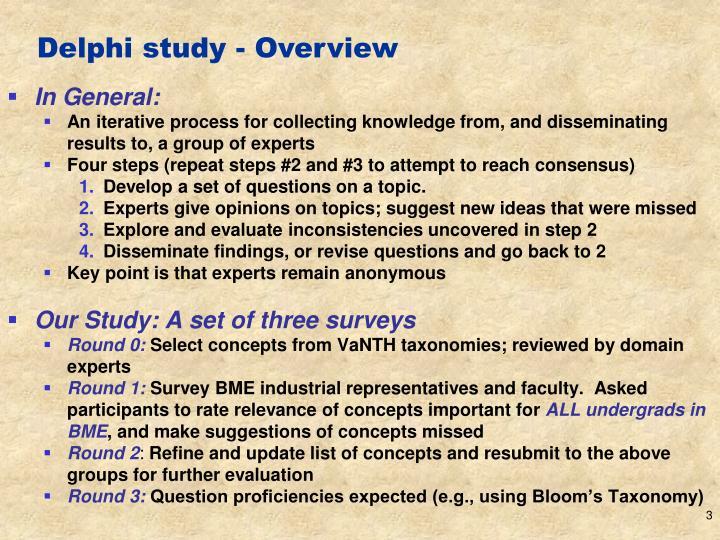 Delphi study - Overview