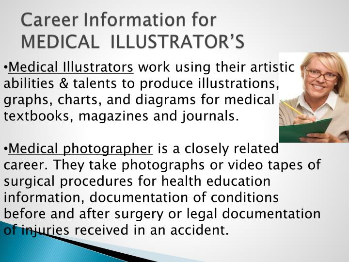 Medical Illustrators