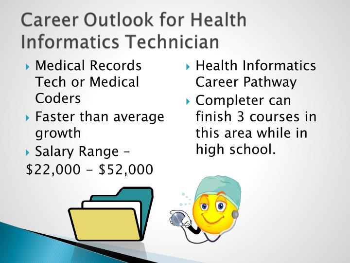 Medical Records Tech or Medical Coders