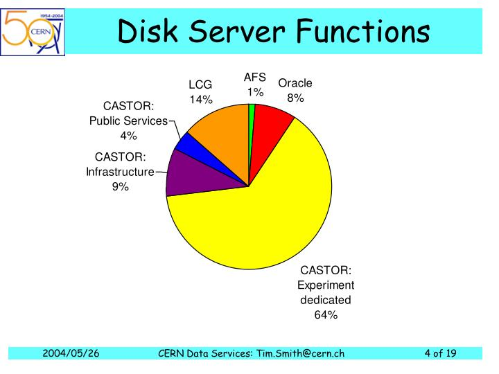 Disk Server Functions