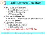 disk servers jan 2004